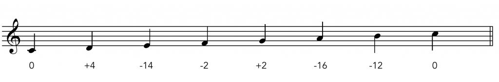 saubere-intonation-1
